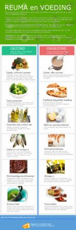 reuma voeding informatie
